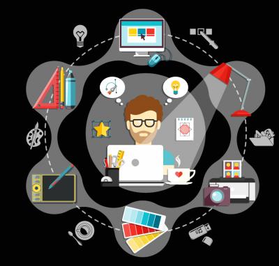 Design et développement, Méthodes, techniques.